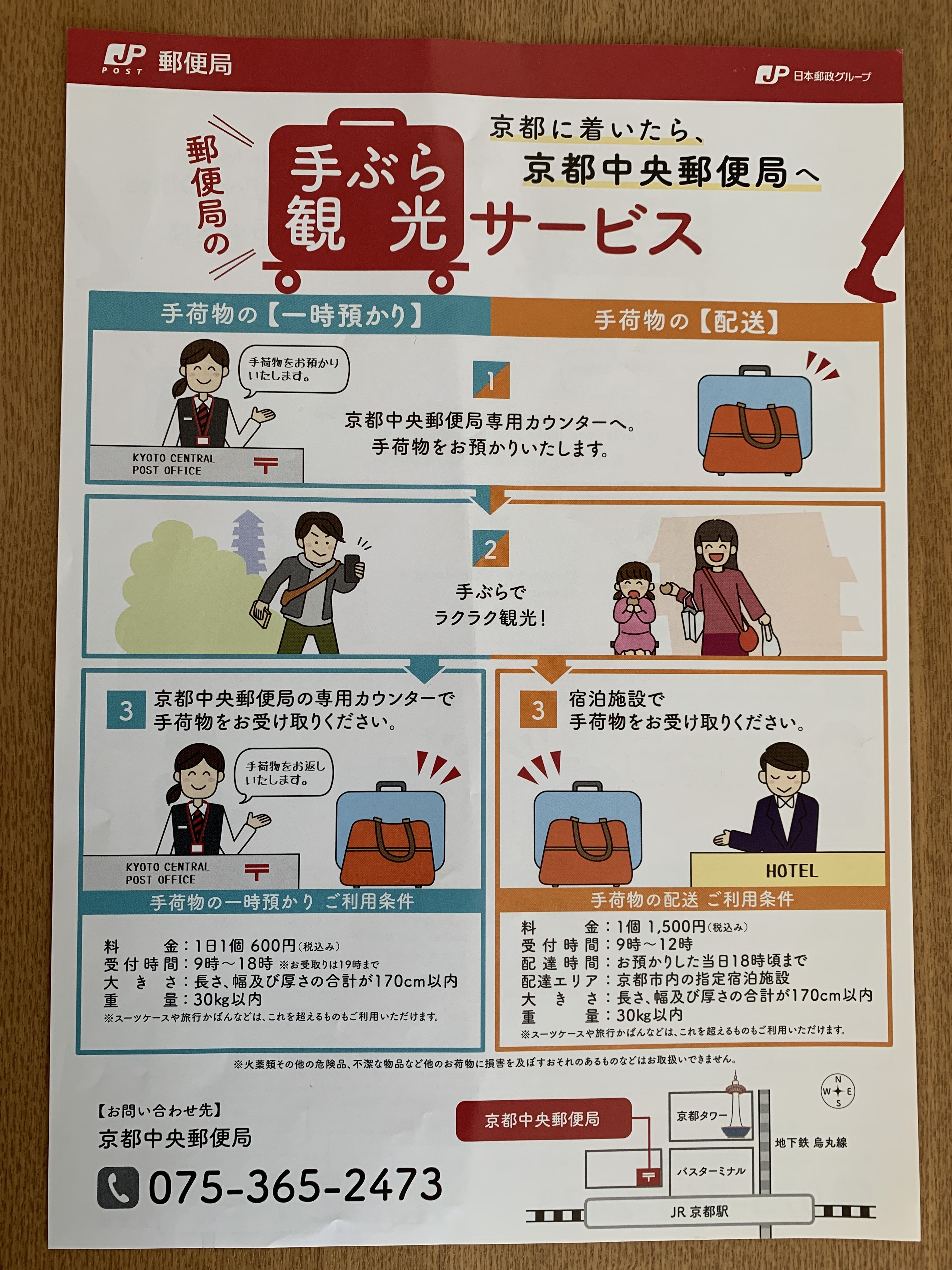京都中央郵便局手ぶらで京都