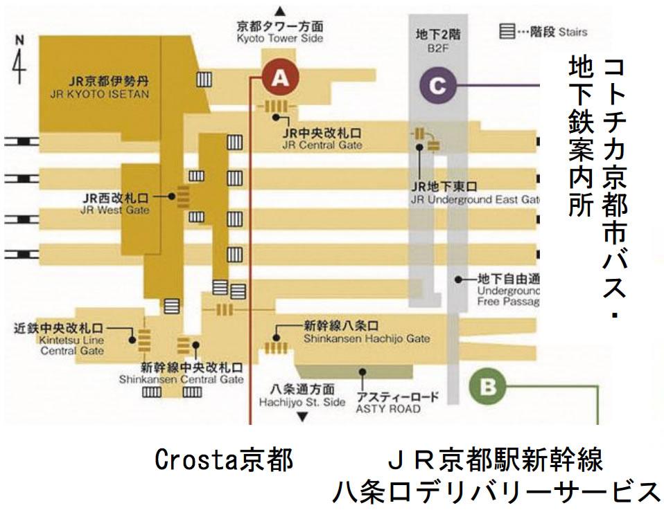 手ぶらで京都観光