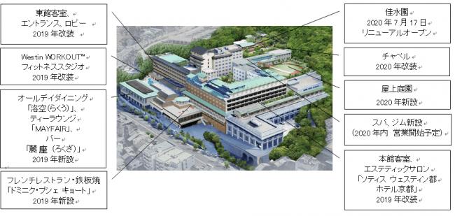 ウェスティン都ホテル京都